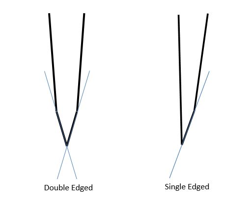 double-edged-v-s-single-edged